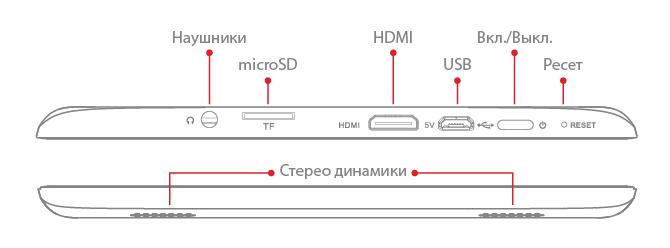 Прошивка Iconbit Nt 0805C - Софт и инструкция